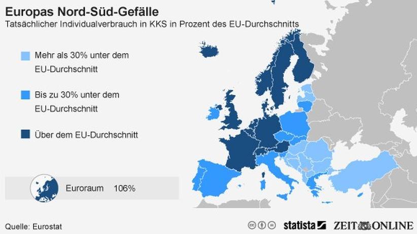 Europa: Reicher Norden, armer Süden