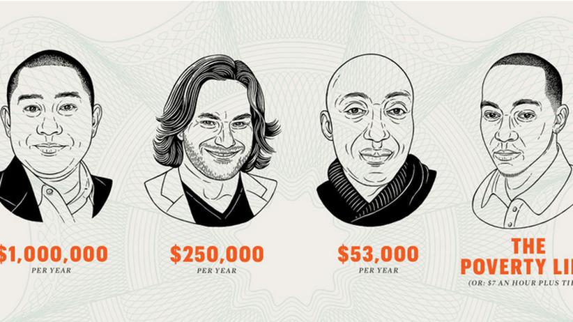 Einkommen: Was wünscht sich ein Millionär, was ein Kellner?