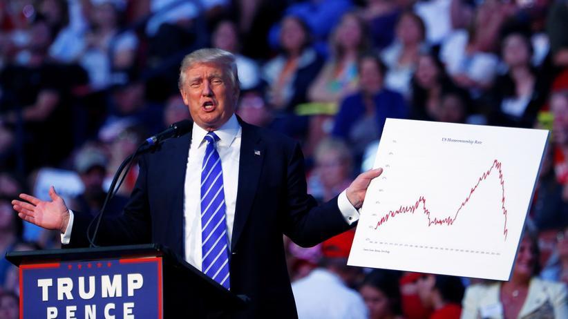 Populisten: Die Feinde der Weltwirtschaft