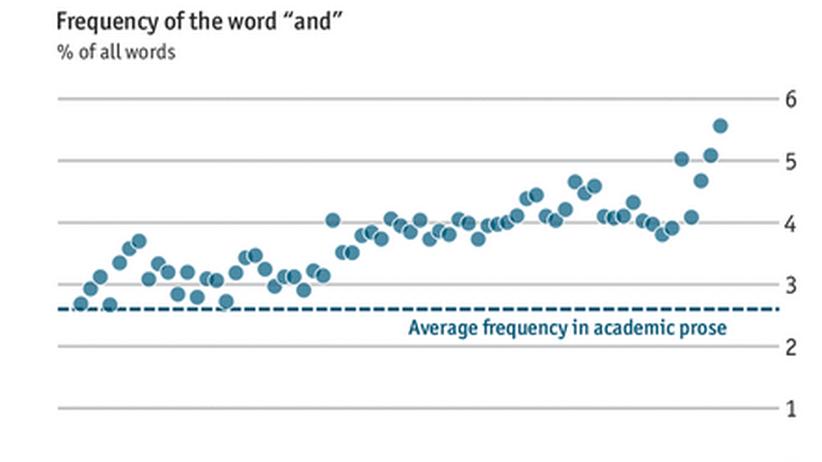 Weltbank Grafik Economist Sprache