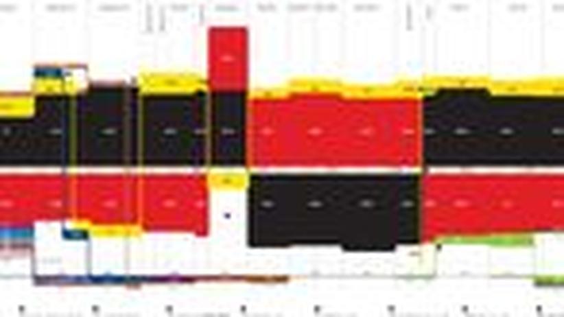 Bundestagswahlen: Bunte Republik Deutschland