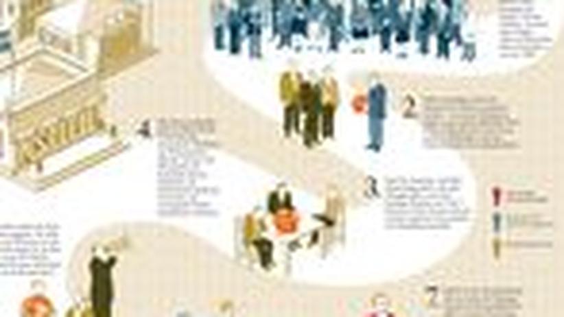 Nobelpreise: Ihr Weg zur Medaille