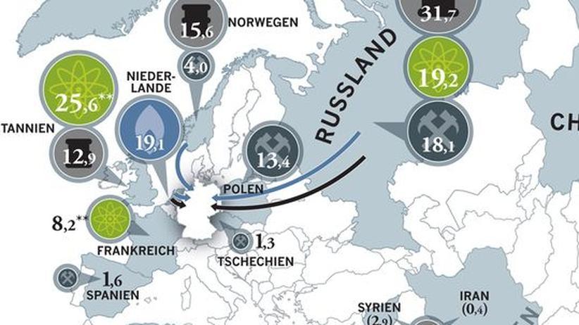 Infografik Energie sparen Deutschland Wind Öl