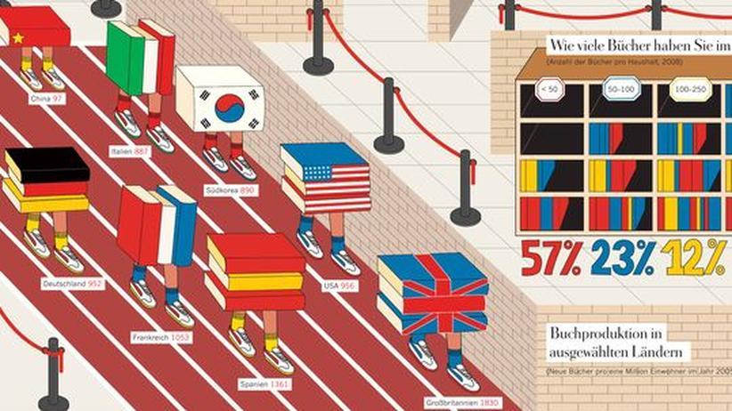 Infografik Buchmesse Frankfurt Wissen in Bildern