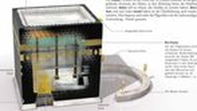 Wallfahrt nach Mekka: Ordnung für den Hadsch