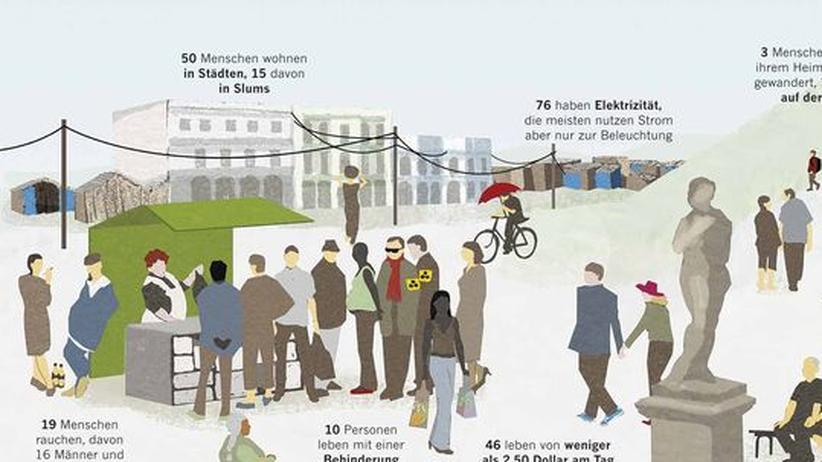 Globalisierung: Klicken Sie auf das Bild, um die Infografik als PDF herunterzuladen.