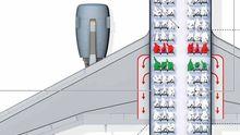 Faustregeln im Flugzeug: Bequem Fliegen