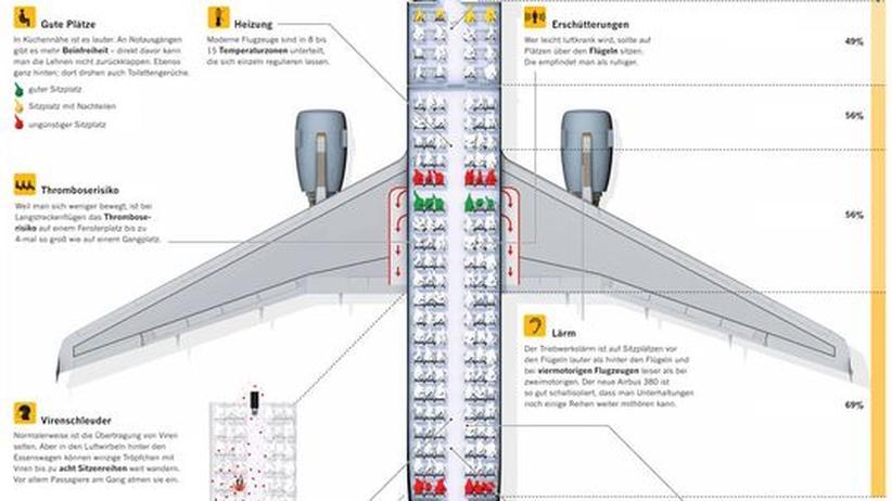 Faustregeln im Flugzeug: Bitte klicken Sie auf das Bild, um die Infografik als PDF-Dokument herunterzuladen