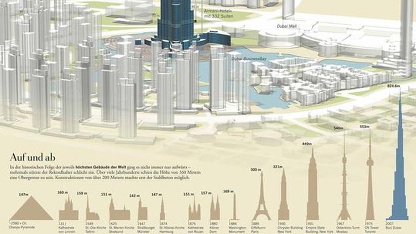 Burj Dubai: Turm der Superlative