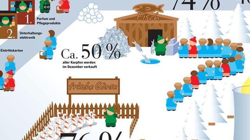 Infografik: Bitte klicken Sie auf das Bild, um die Infografik als PDF-Dokument herunterzuladen