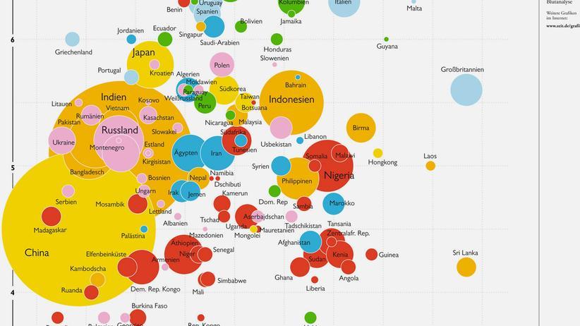 World Giving Index: Geben macht glücklich!