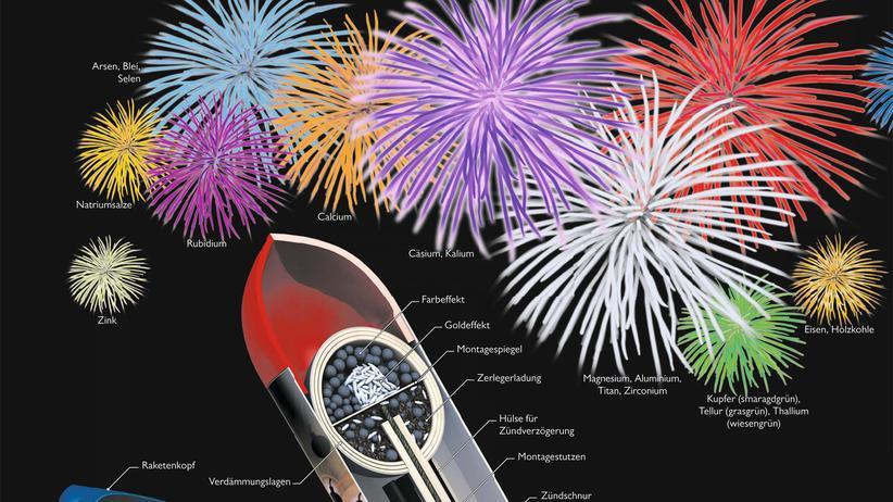 Feuerwerk: Eine Silvester-Rakete von Innen