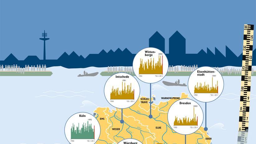 Infografik: Deutschland unter Wasser