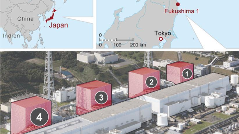 Fukushima Atomkraftwerk Reaktoren Radioaktivität Schäden Japan