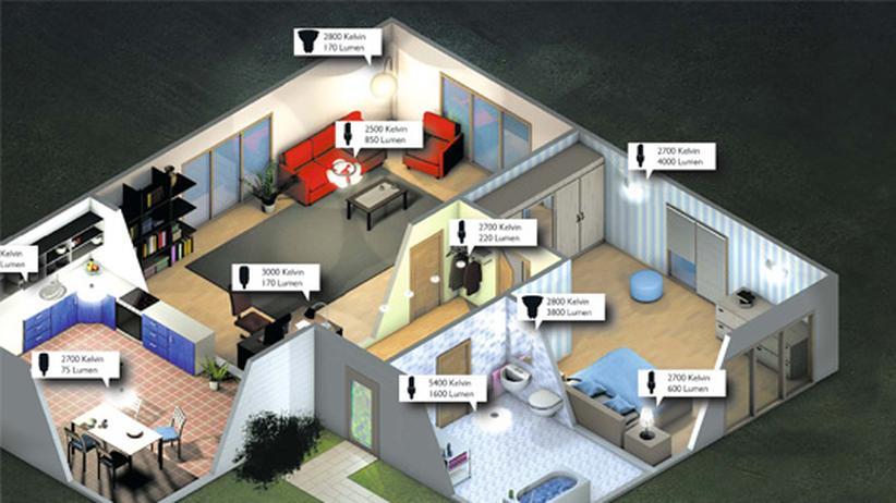 Infografik: Was nach der Glühbirne kommt
