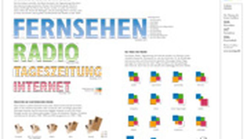 TV, Radio, Internet: Klicken Sie auf das Bild, um die Infografik als PDF herunterzuladen