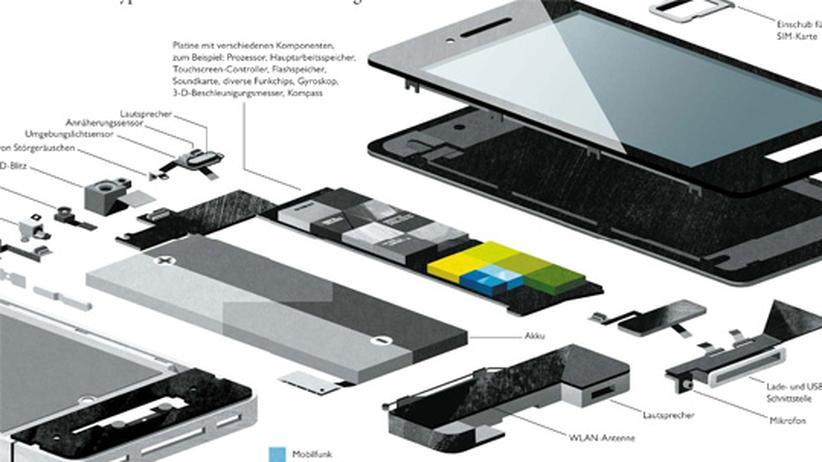 Infografik: Smartphone von innen