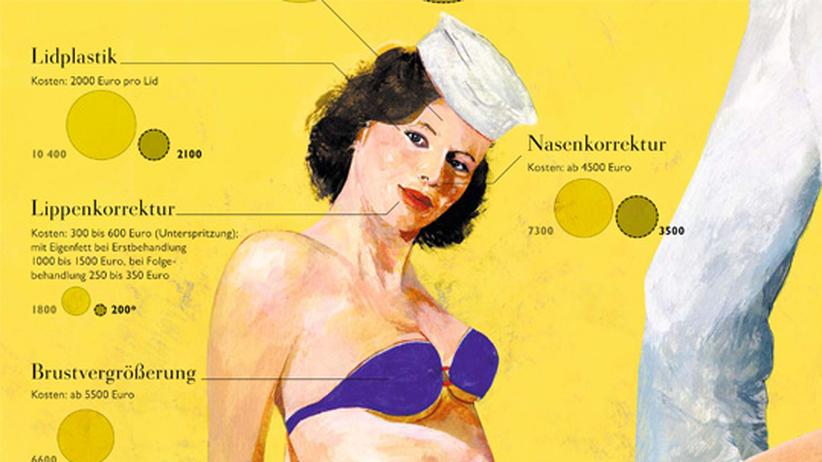 Infografik: Unterm Messer
