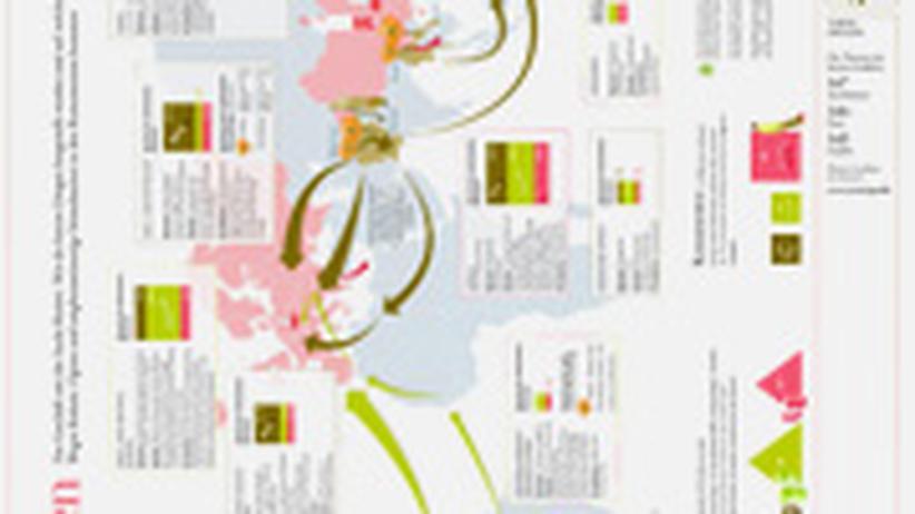 Infografik: Klicken Sie auf das Bild, um die Grafik als PDF herunterzuladen.