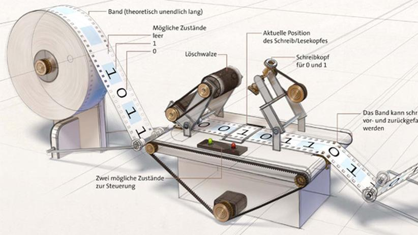 Wissen in Bildern: Die Universalmaschine
