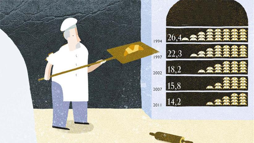 Wissen in Bildern: Konkurrenz an der Brottheke