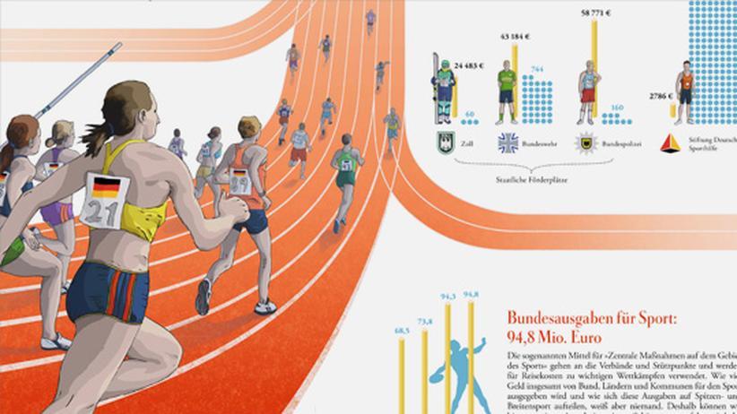 Wissen in Bildern: Geld für den Sport