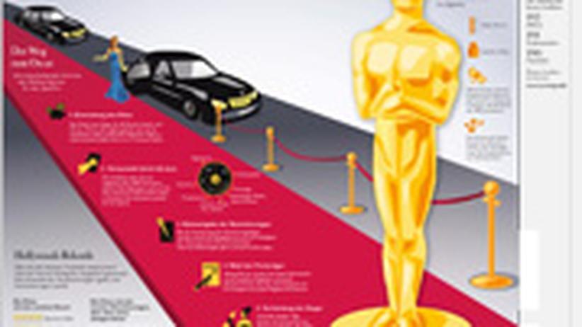 Fakten zum Oscar: Klicken Sie auf das Bild, um die Grafik als PDF herunterzuladen.