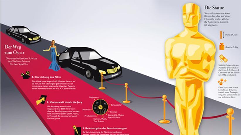 Fakten zum Oscar: Der Goldjunge