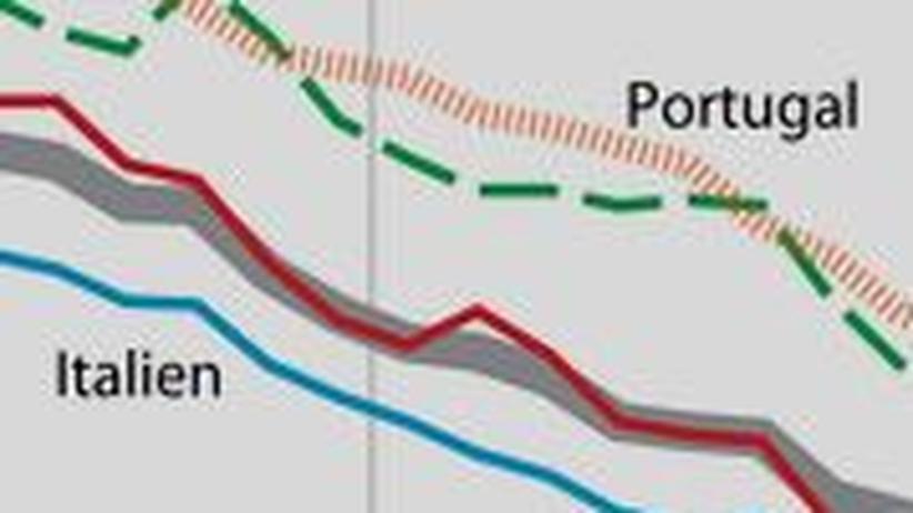 Geburtenraten Südeuropa Statistik Geburten