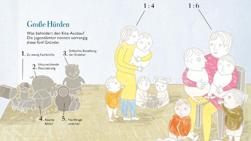 Serie Wissen in Bildern: Ein Platz für Kinder