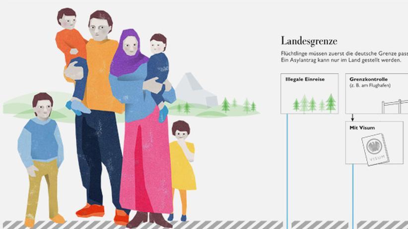 Wissen in Bildern: Asyl oder Abschiebung?