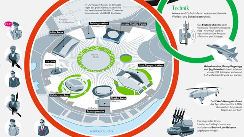 Sicherheit in Sotschi: Olympische Festung