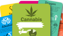Cannabiskonsum in Deutschland Marihuana Hanf Haschisch Global Drug Survey