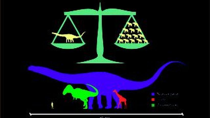 Der neue Dinosaurier im Vergleich mit Mensch, Giraffe und Tyrannosaurus Rex