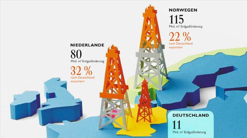 Erdgas: Unser Brenn-Stoff