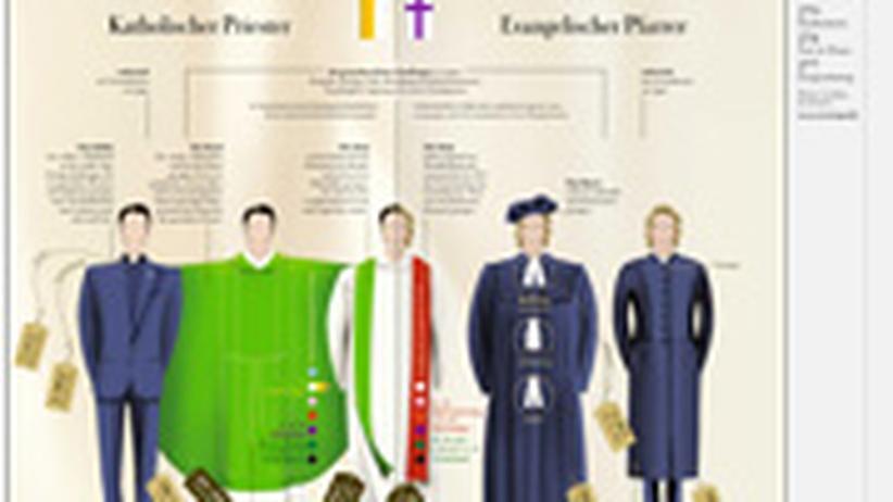 Kleidung Evangelischer Pfarrer