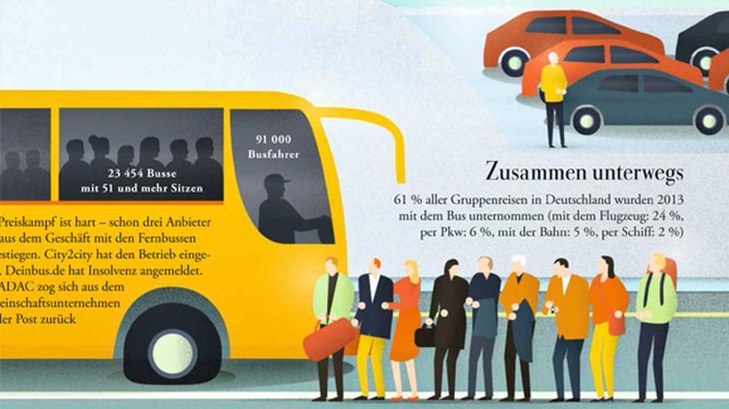 Fernbus: Mit Bus oder Bahn?