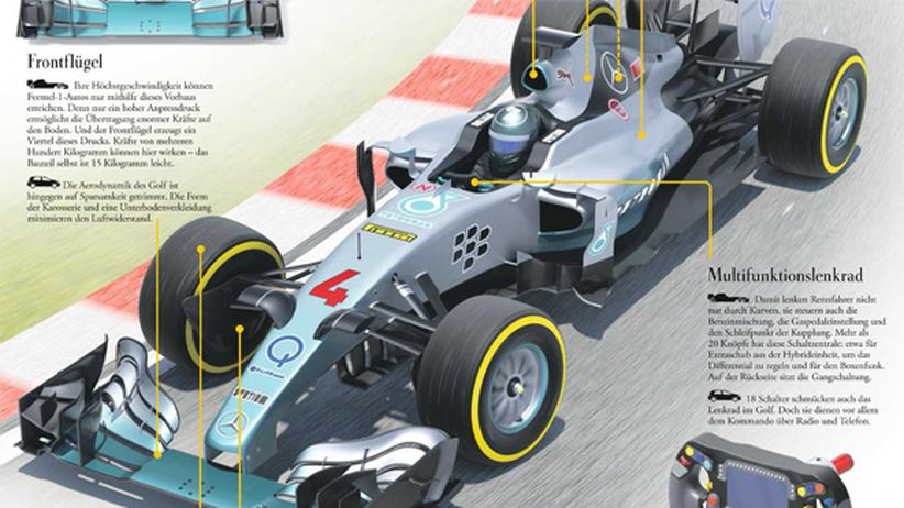 Formel 1: Der hybride Raser