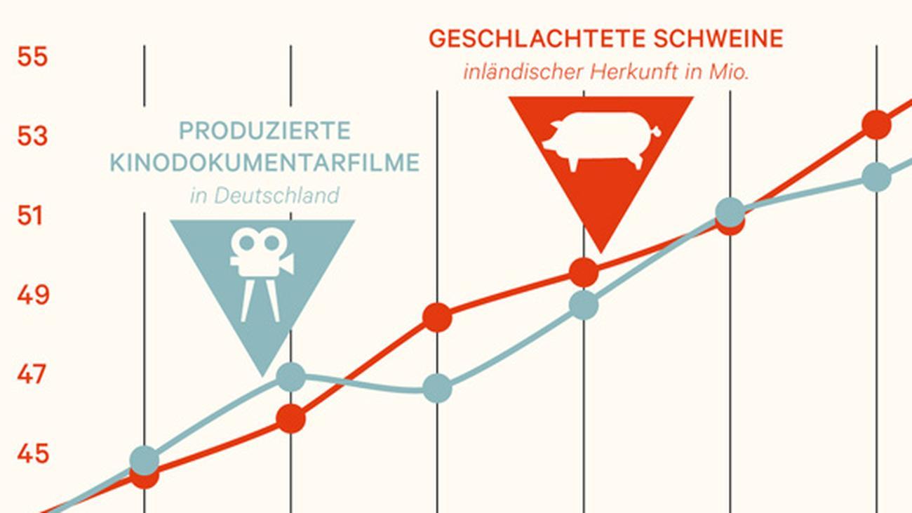 partnersuche vergleich stiftung warentest Friedrichshafen