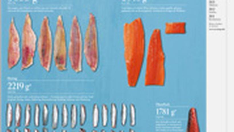 Fischkonsum: Butter bei die Fische