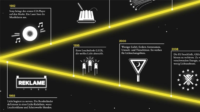 Urknall: Es wurde Licht