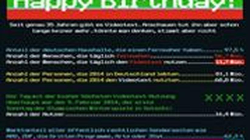 Videotext: Happy Birthday!