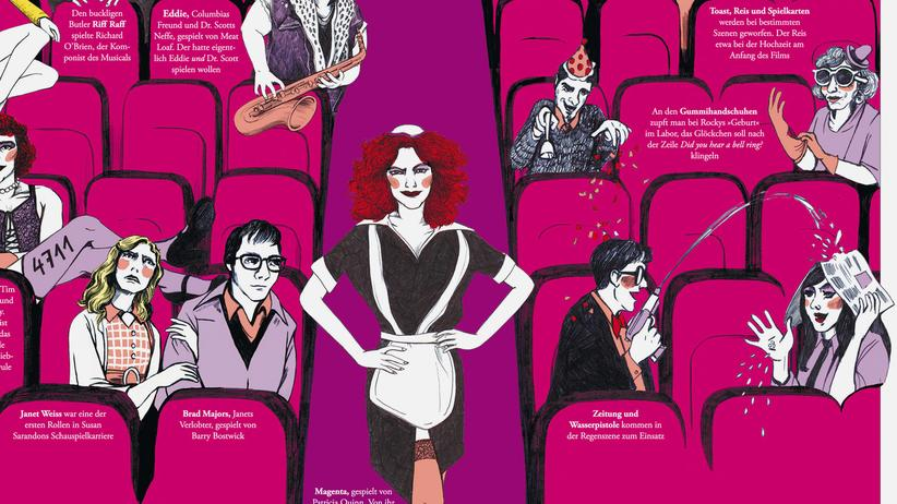 The Rocky Horror Picture Show: Happy Birthday, Rocky!