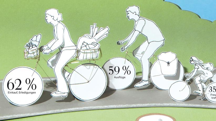 Fahrrad: Raus aufs Rad