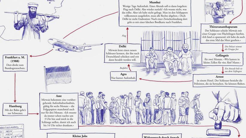 Deutsche Staatsbürgerschaft: Wie ich Deutscher wurde