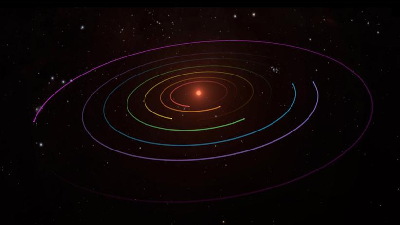 Trappist-1 Astronomie Sternsystem Planeten Exoplaneten Musik