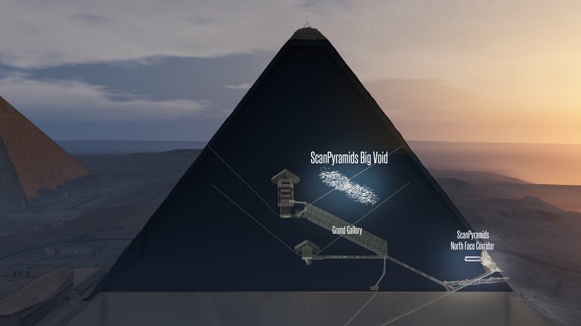 Ägypten: Diese Illustration zeigt den Hohlraum (Big Void), den die Forscher des ScanPyramids-Projekts in der Cheops-Pyramide entdeckt haben- Er liegt oberhalb der Großen Galerie (Grand Gallery), die zur Königskammer führt.