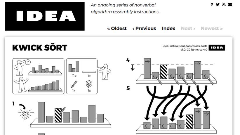 Mathematik: Algorithmen à la Ikea