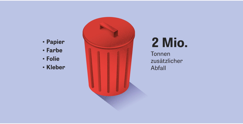 Zigaretten: Neben den Zigarettenstummeln entstehen große Mengen Verpackungsmüll.