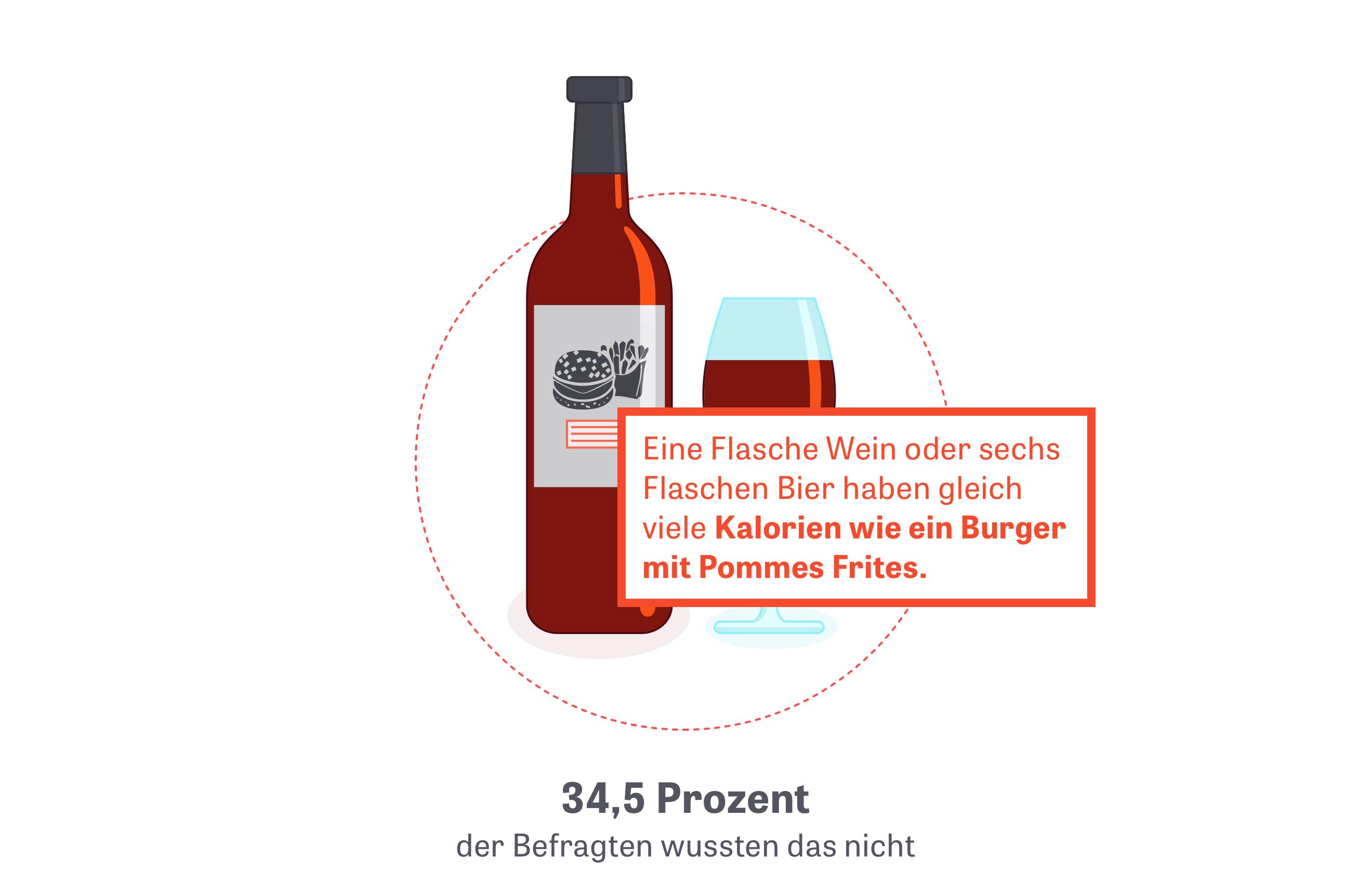 Alkoholkonsum: Dieses Bier ist übrigens krebserregend